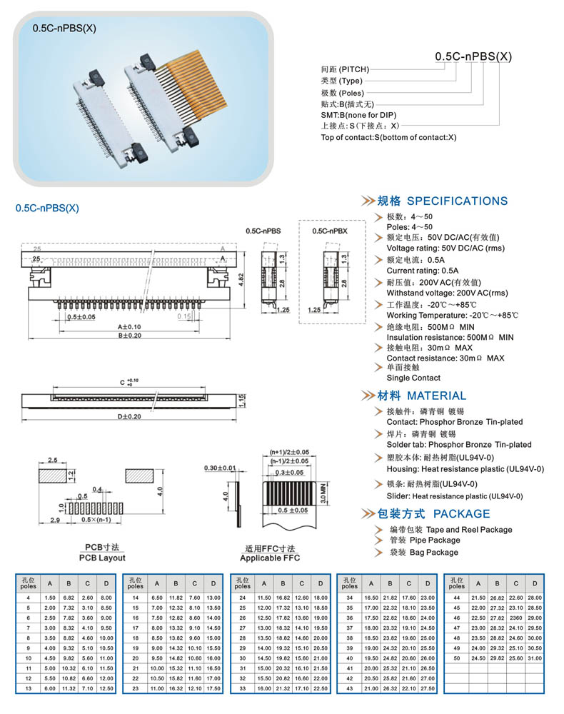 05c Npbsx Yueqing Wanxin Electronic Technology Co Ltd Wiring Harness Connector Types Details
